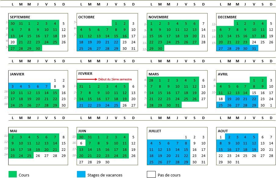 Periodes saison 2020-2021